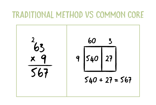 that's not how i learned it!"